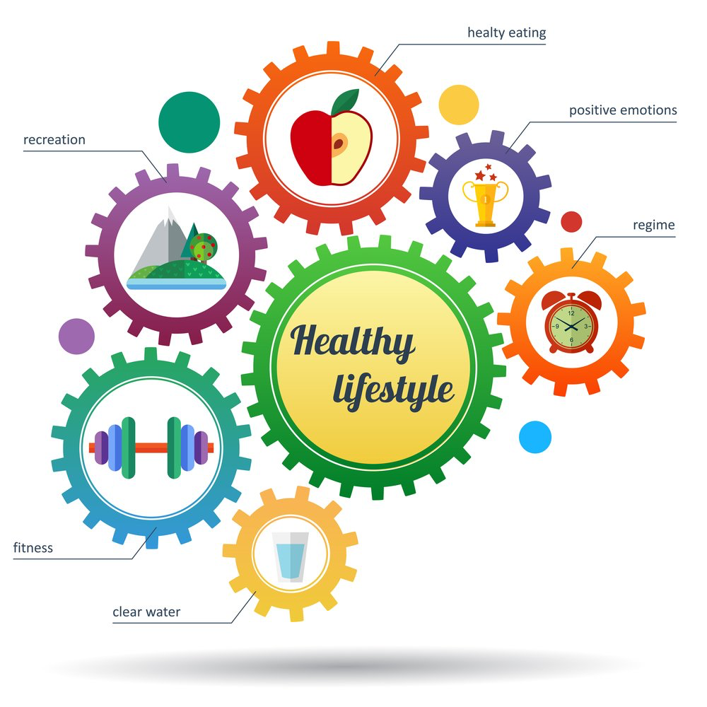 Gears to Healthy Living